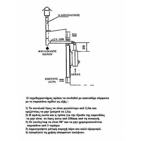 Ταχυθερμοσίφωνας αερίου 24-JE