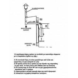Ταχυθερμοσίφωνας αερίου 24-ECE